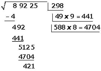 Cómo se hace la raíz cuadrada inexacta